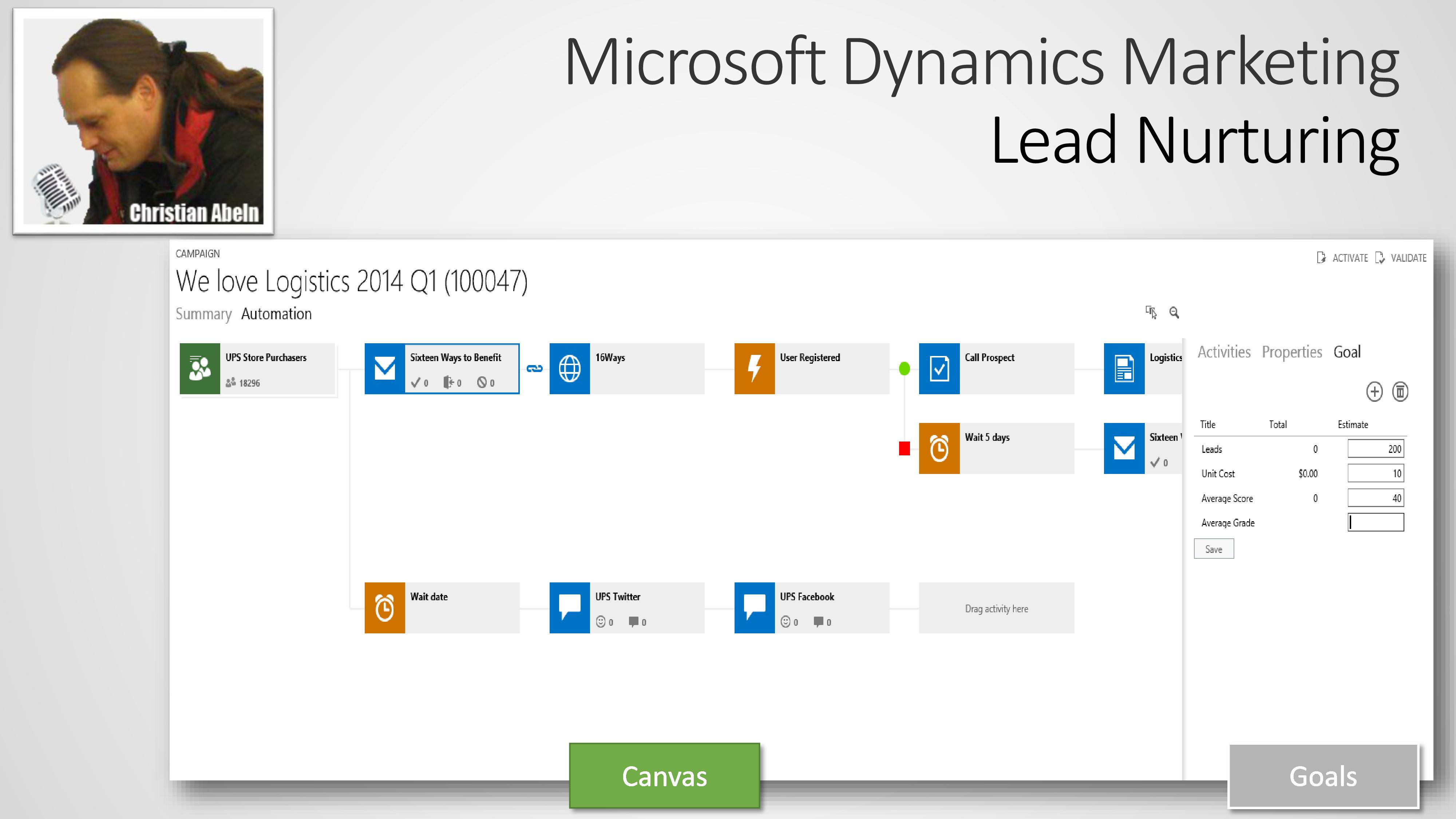 CoverSlides-15-Lead-Nurturing-in-Dynamics-Marketing